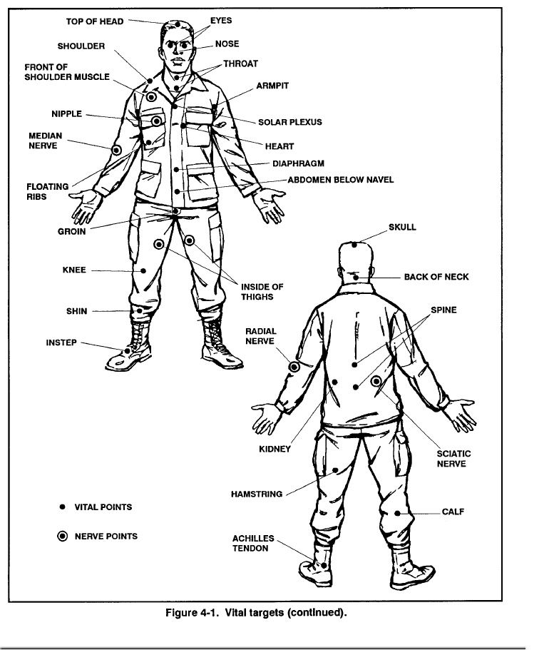 us army knife fighting manual techniques pdf