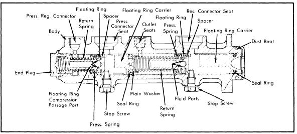 leisure components model 131 manual
