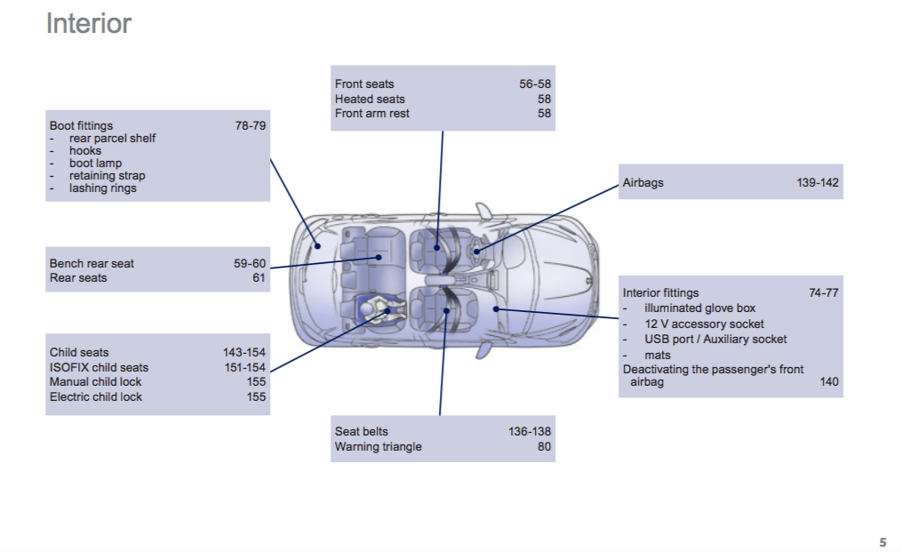 peugeot 207 owners manual free download